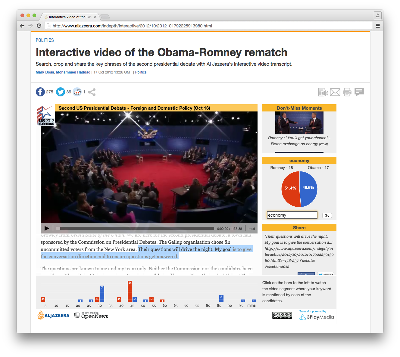 Aljazeera Obama-Romney Debate - Mark Boas
